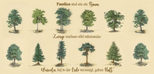 Familien sind wie Bäume?